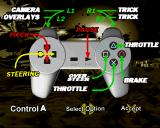 VMX Racing PlayStation Control.