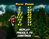 VMX Racing PlayStation 14 points? Are you fu*king serious? I deserve more, I tell you.