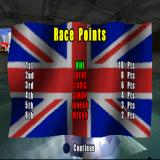 Aqua GT PlayStation Race Points. Fu*k the points. I'm racing for fun, not for the points, get it?