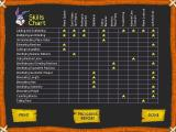 Reader Rabbit Maths Ages 6-8 Windows This is the in-game skills chart.
