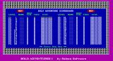 Bolo Adventures I DOS Players have their own individual score sheets