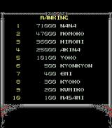 Mahjong Block Jongbou Arcade High score table.
