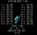 Genocide 2: Master of the Dark Communion DOS Best mission times