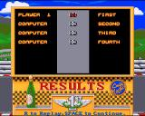 Super Grand Prix Amiga Results