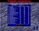 The Manager Amiga Teams table