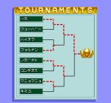 Power Tennis TurboGrafx-16 Japan Open tournament table