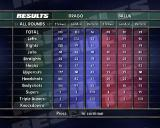 Rocky: Legends PlayStation 2 Career Mode fighting as Drago. These are the stats from the first fight