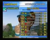 Swingerz Golf GameCube Leaderboard shows the current position of contestants after every track