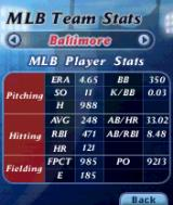 MLB Slam! N-Gage Some stats about the team. Probably useful. If you know something about baseball.