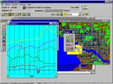 SimCity Windows 3.x Progress chart