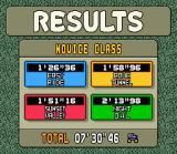 Stunt Race FX SNES Results