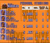 NBA Give 'n Go SNES Team's statistics