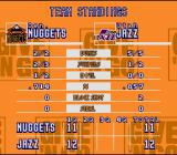 NBA Give 'n Go SNES Match statistics