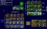 SimCity Amiga Zone evolution chart. (1 Meg 32 color version)