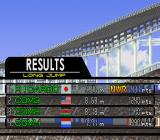 International Track & Field 2000 PlayStation Results. New World Record.