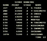 Yie Ar Kung-Fu Arcade High score table