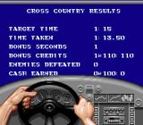 Battle Cars SNES Cross Country results.