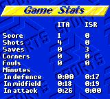 FIFA International Soccer Game Gear Game stats