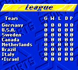FIFA International Soccer Game Gear League Standings