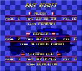 Nigel Mansell's World Championship Racing Genesis Race results