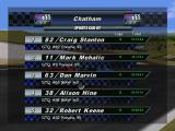 Sports Car GT Windows Results